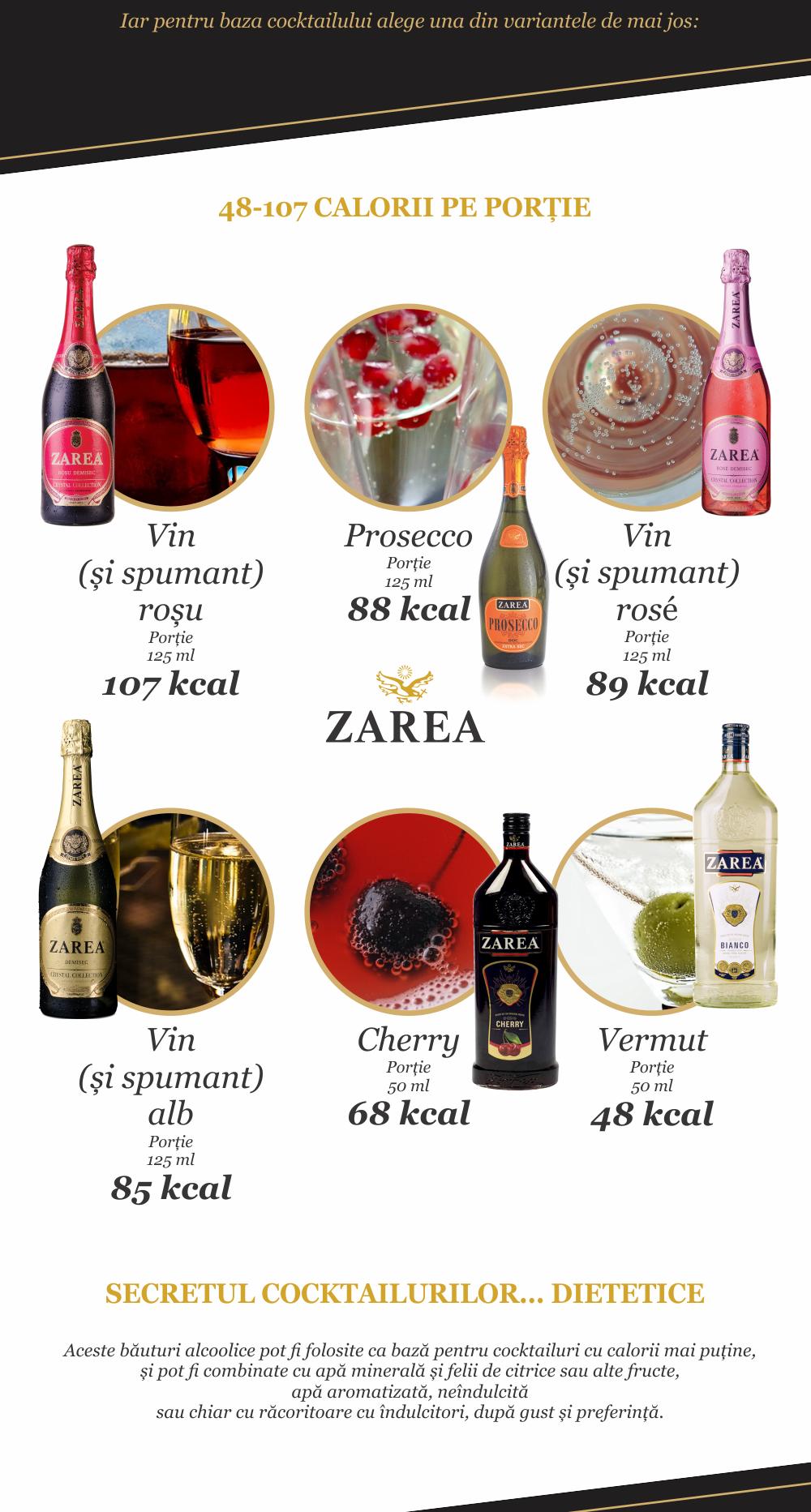 5 Cocktailuri cu mai puține calorii - de la Zarea.ro